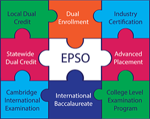 EPSO Puzzle Graphic