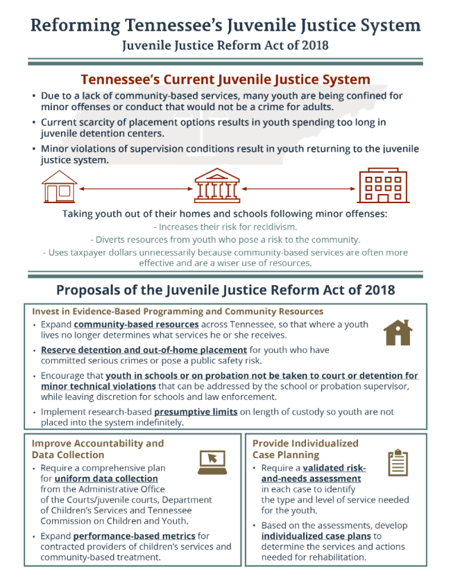 JuvenileJusticeReform_infographic