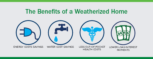 DOE Benefits Weatherized Home
