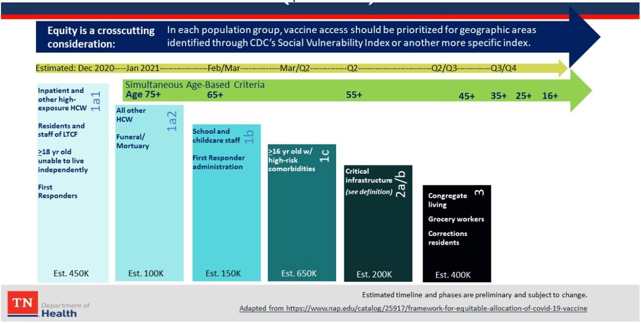 Vaccine-Graphic