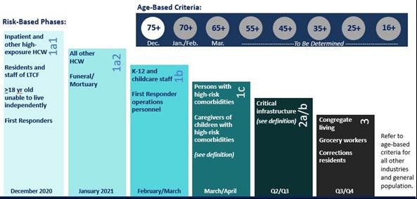 Age-Based-Criteria-graphic-1-22-21