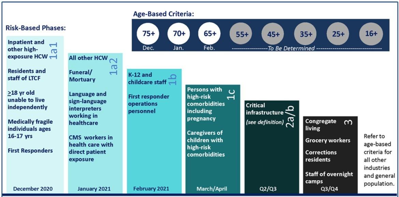 Age-Based-Criteria-graphic-2-16-21