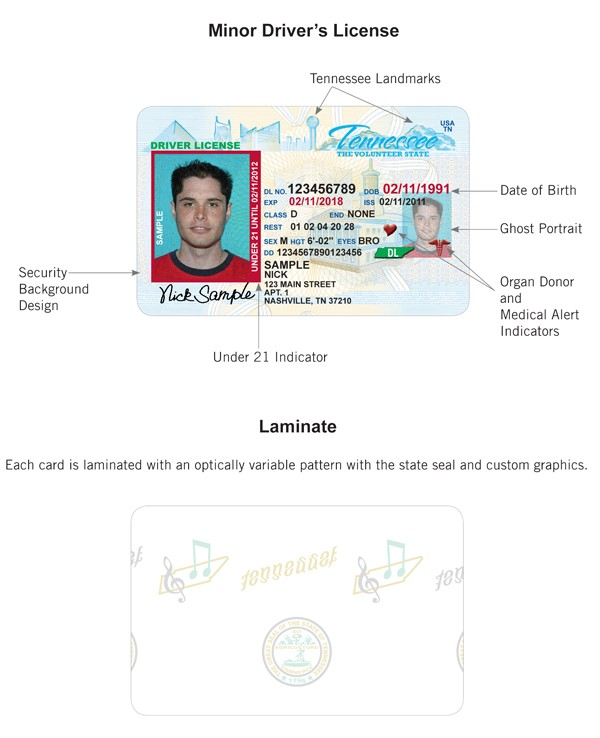 Tennessee Learner's Permit Information, DMV Study Guide ...