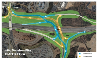 Rendering of I-40 Donelson Pike Interchange with Diverging Diamond Design