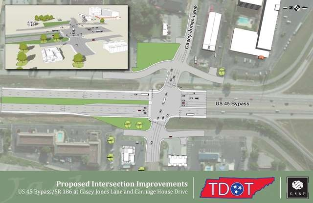 Rendering of Interchange Improvements at US 45 Bypass & Casey Jones Lane (aerial)