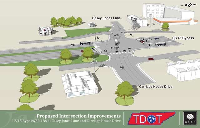 Rendering of Interchange Improvements at US 45 Bypass & Casey Jones Lane (street level)