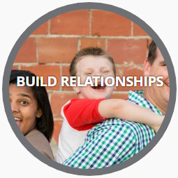 build_relationships