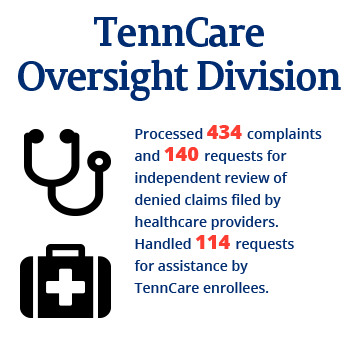 65627425_tenncare-oversight