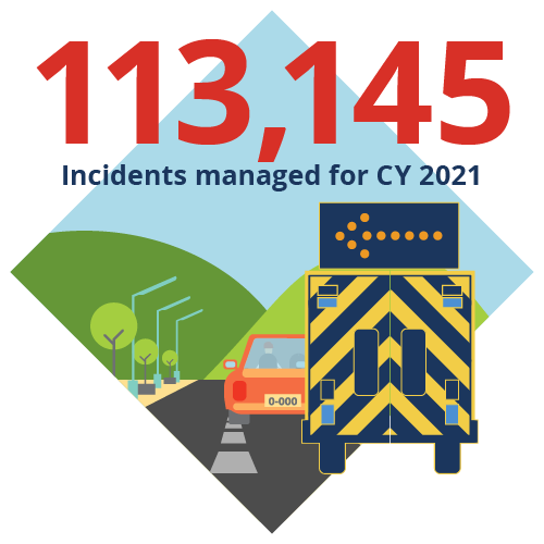 Number of Bridges