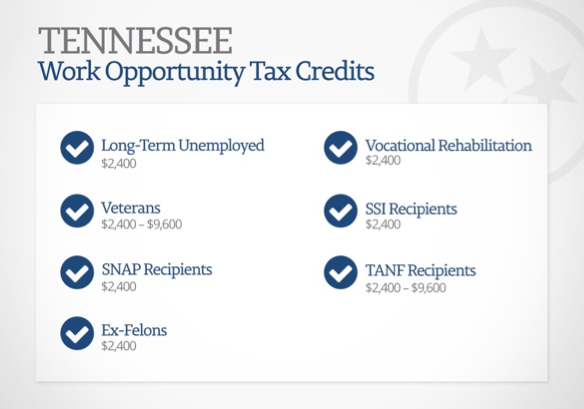 Tennessee Businesses Save Millions With Employer Tax Credit