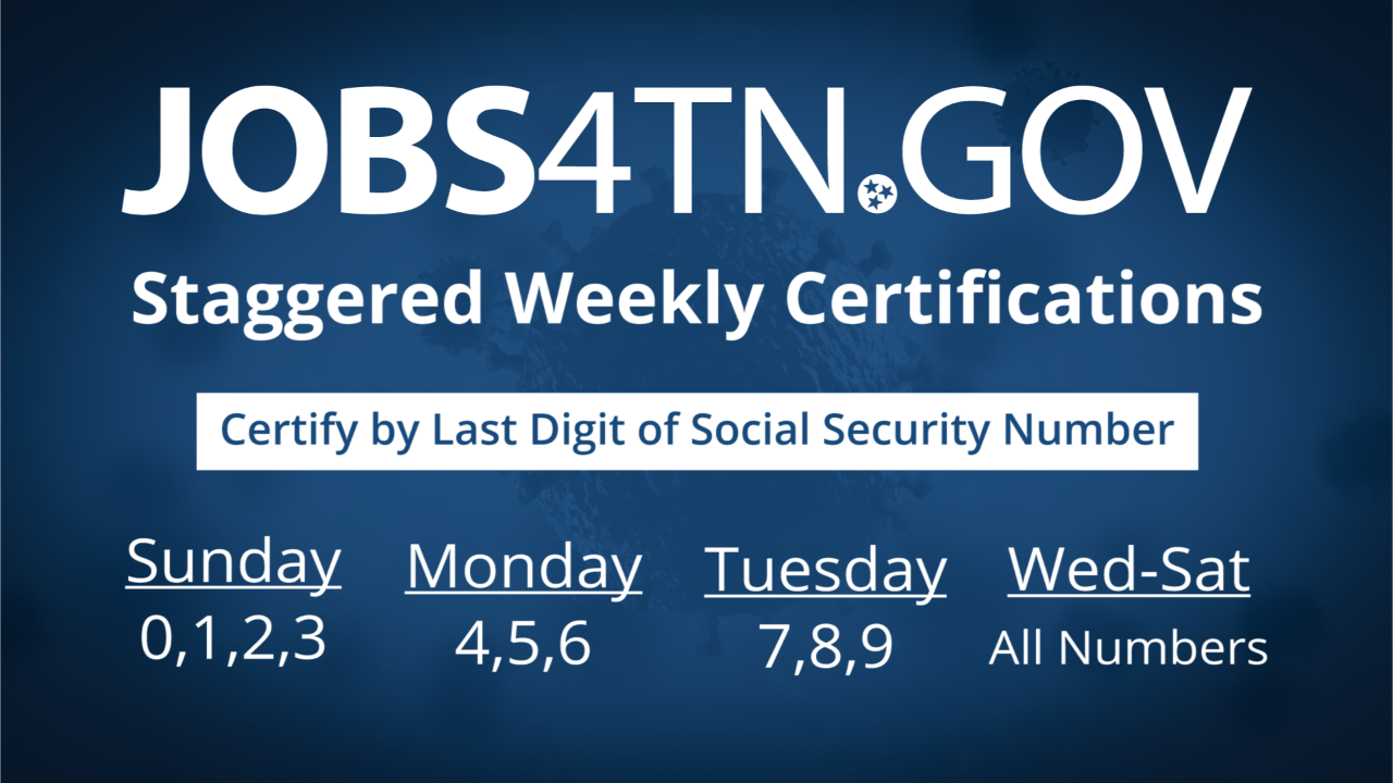 StaggeredWeeklyCertifications